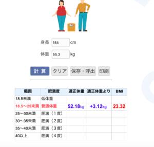 BMI適正体重